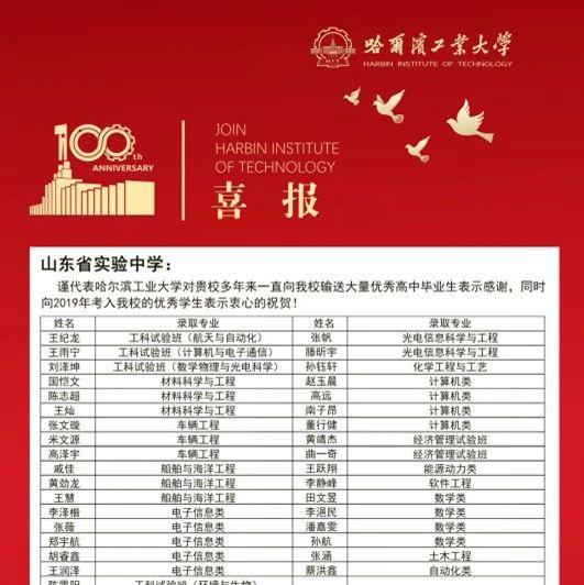 【喜报】哈尔滨工业大学向山东省实验中学发来喜报,赞誉实验毕业学子